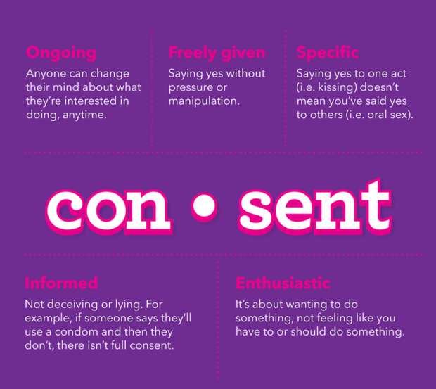 consent_infographic_-_planned_parenthood